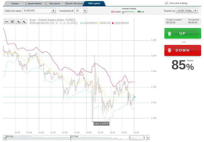 keystone_trading_platform